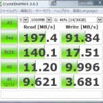 USBメモリのフォーマットと速度