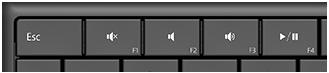 Surfaceのファンクションキーを通常のファンクションキーとして使用する